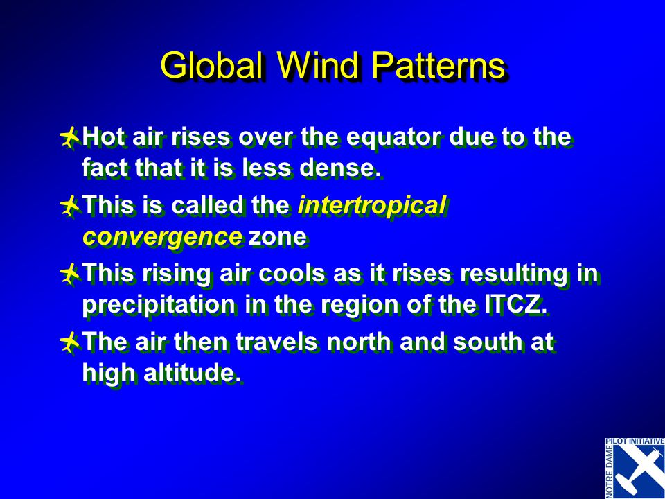 Global Wind Patterns Hot air rises over the equator due to the fact that it is less dense. This is called the intertropical convergence zone.