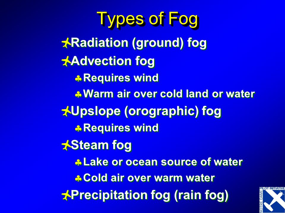 Types of Fog Radiation (ground) fog Advection fog