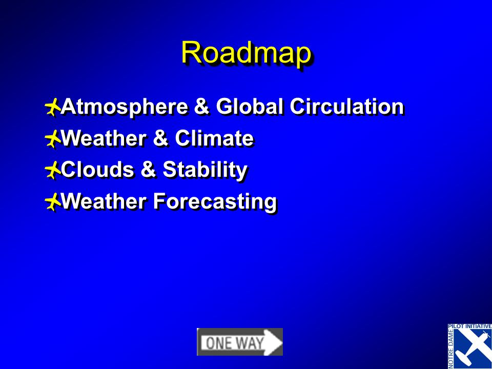 Roadmap Atmosphere & Global Circulation Weather & Climate
