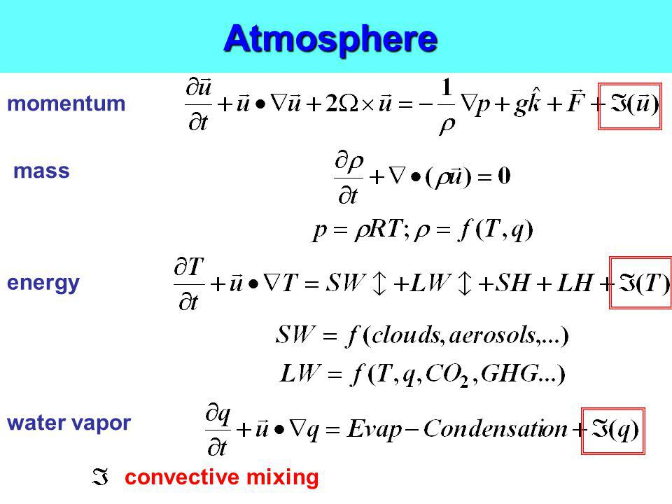 Atmosphere mass energy water vapor momentum convective mixing