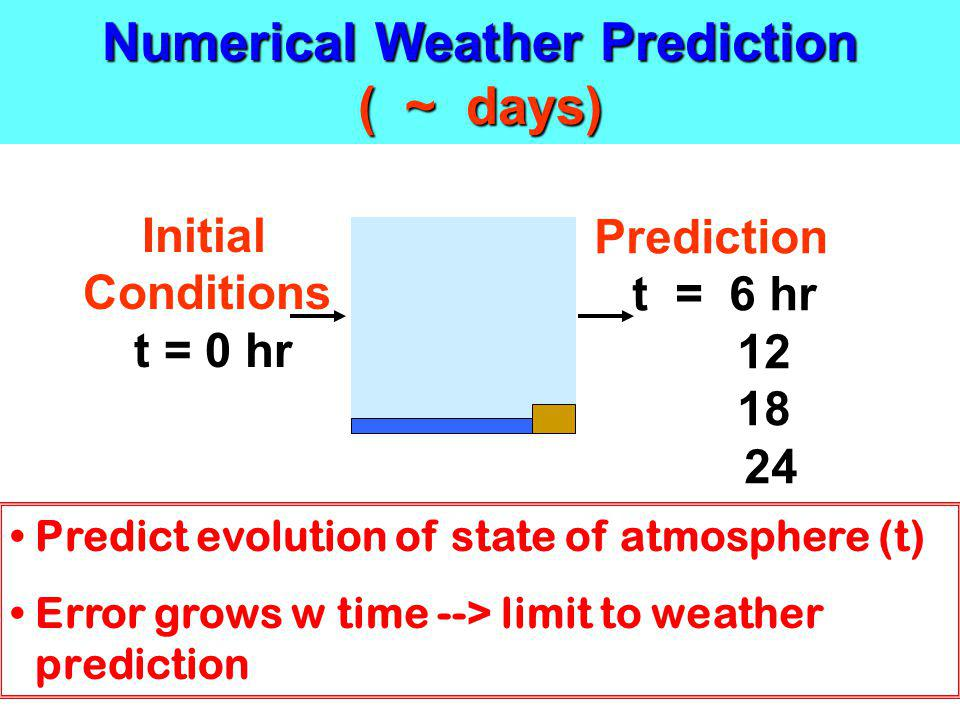 Numerical Weather Prediction ( ~ days)