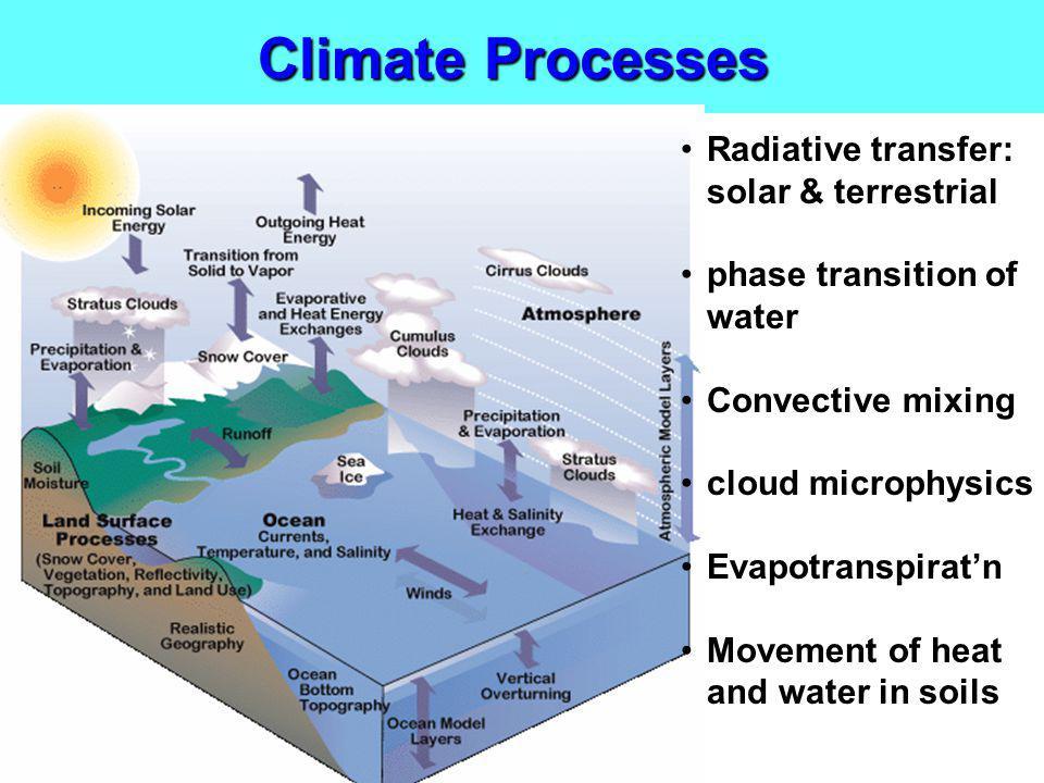 Climate Processes Radiative transfer: solar & terrestrial
