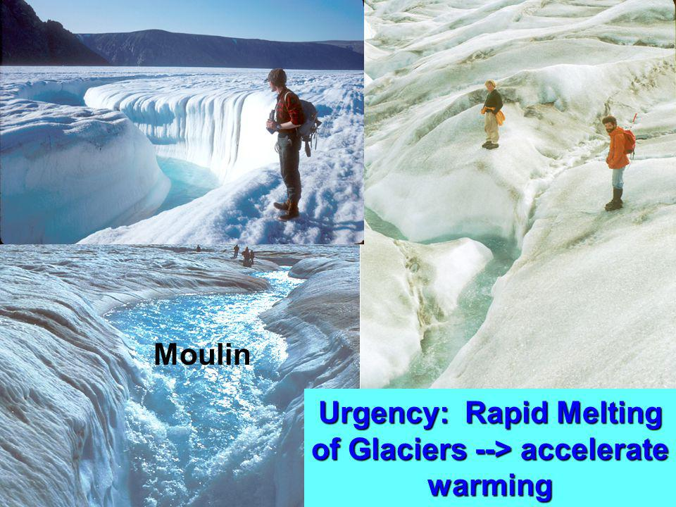 Urgency: Rapid Melting of Glaciers --> accelerate warming