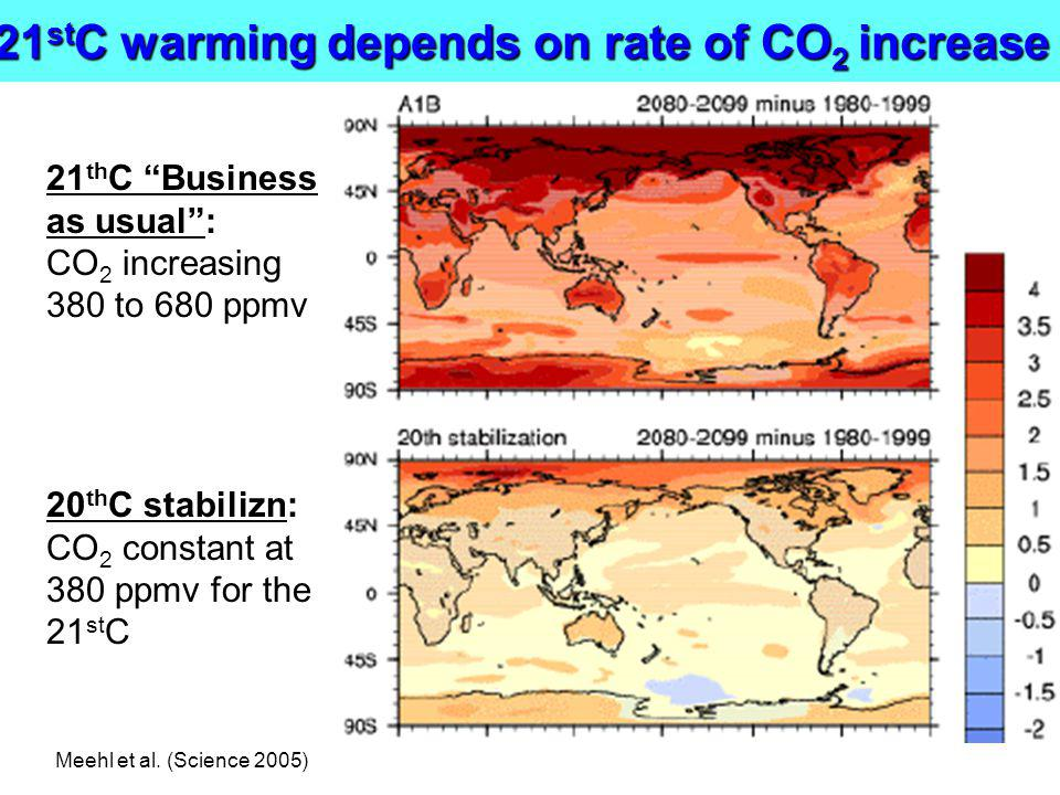 21stC warming depends on rate of CO2 increase