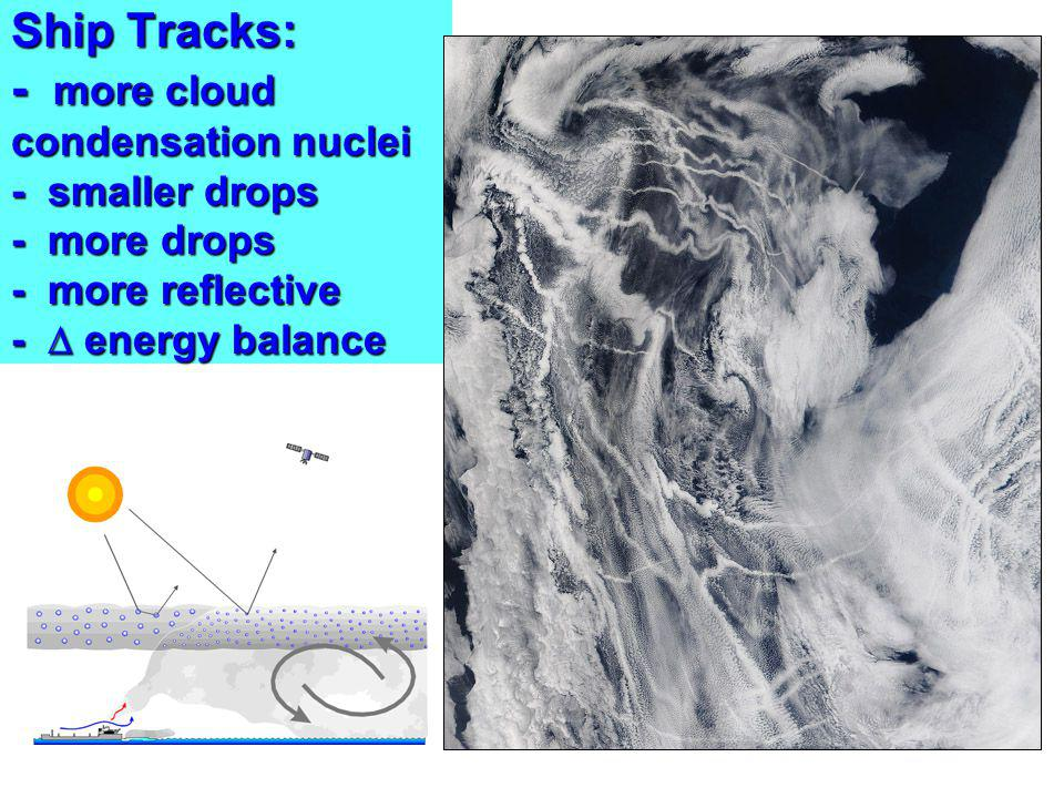 Ship Tracks: - more cloud condensation nuclei - smaller drops - more drops - more reflective - D energy balance