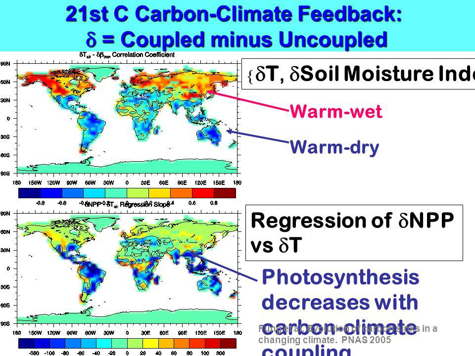 21st C Carbon-Climate Feedback:  = Coupled minus Uncoupled