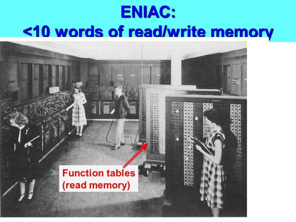 ENIAC: <10 words of read/write memory