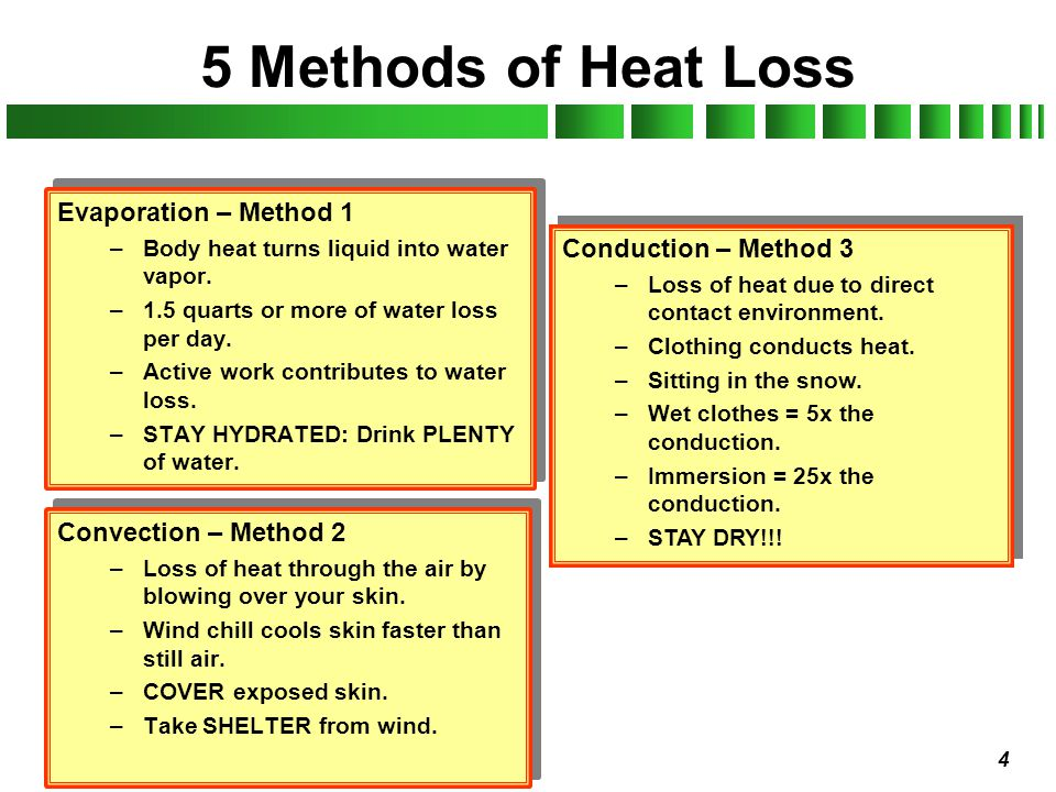 5 Methods of Heat Loss Evaporation – Method 1 Conduction – Method 3