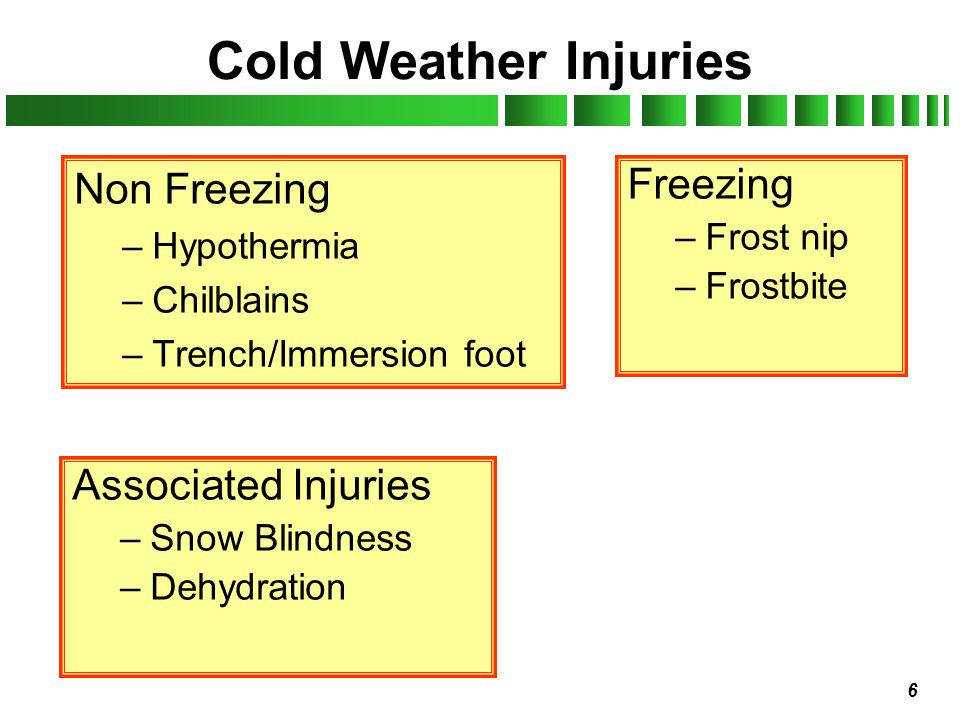 Cold Weather Injuries Non Freezing Freezing Associated Injuries