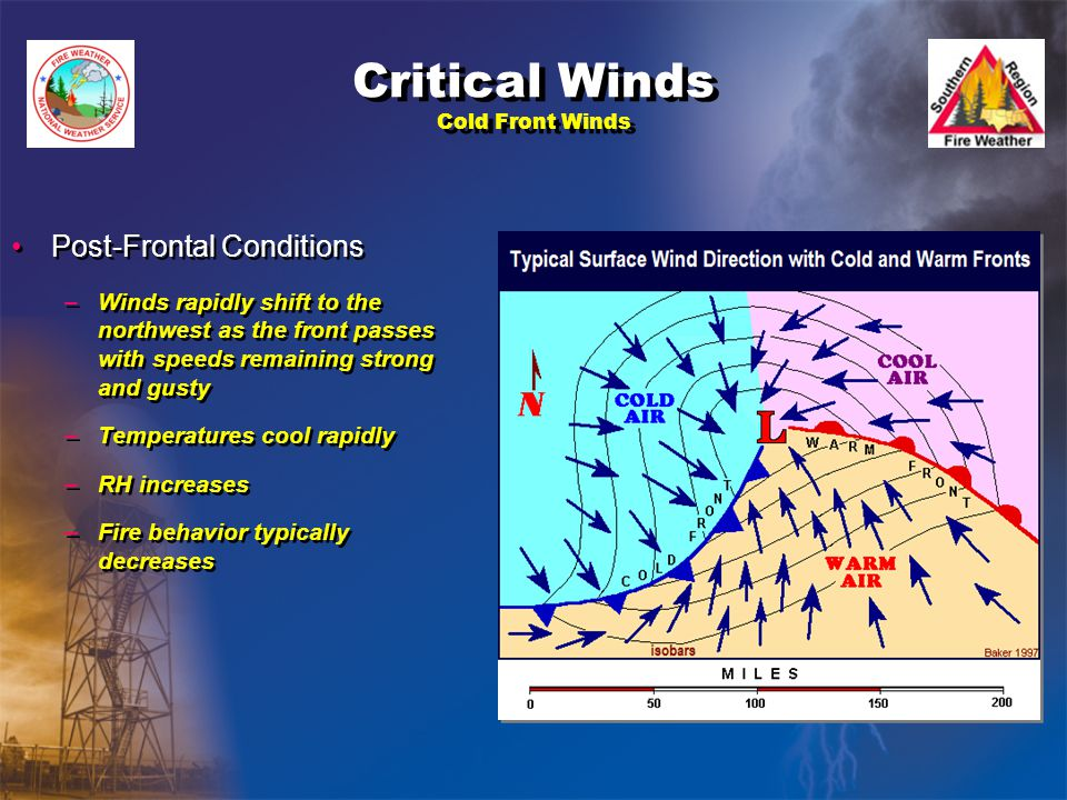Critical Winds Cold Front Winds