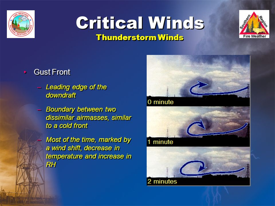 Critical Winds Thunderstorm Winds Gust Front