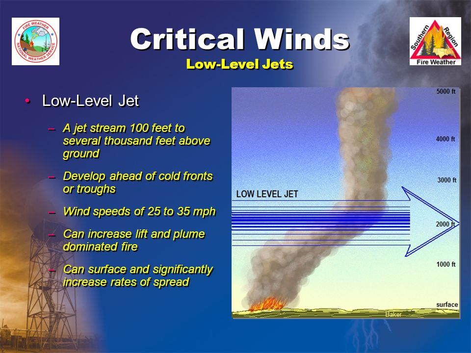 Critical Winds Low-Level Jet Low-Level Jets