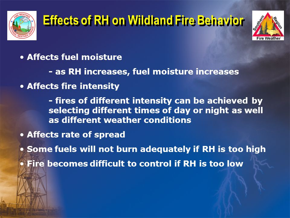 Effects of RH on Wildland Fire Behavior