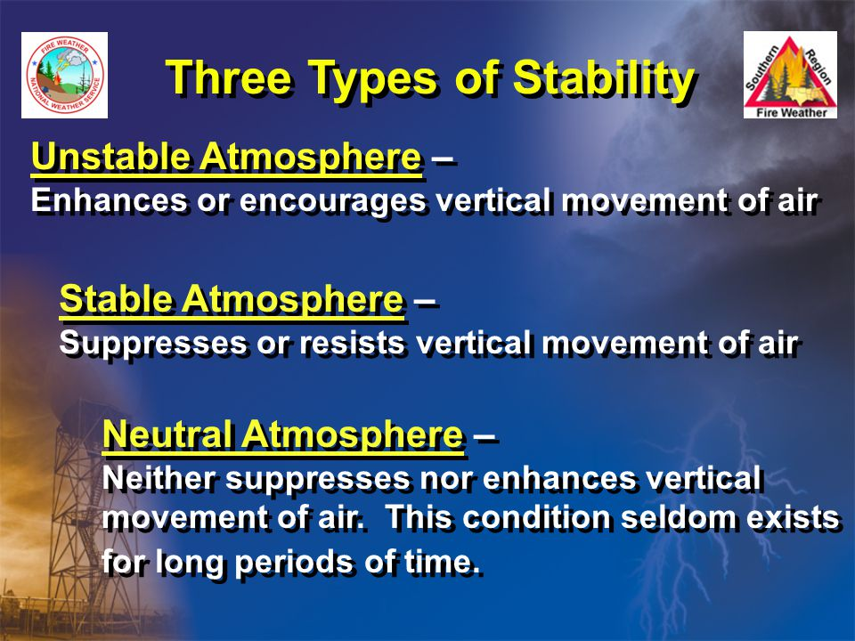 Three Types of Stability