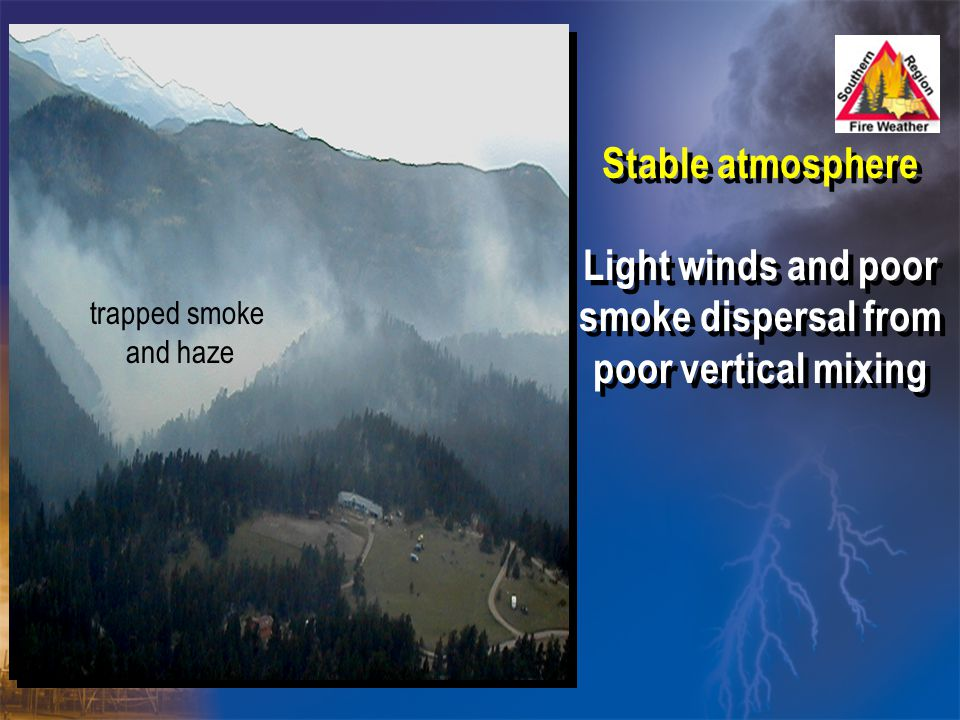 Light winds and poor smoke dispersal from poor vertical mixing