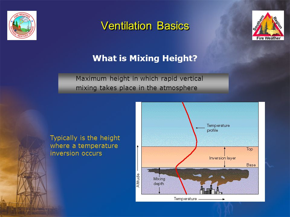 Ventilation Basics What is Mixing Height