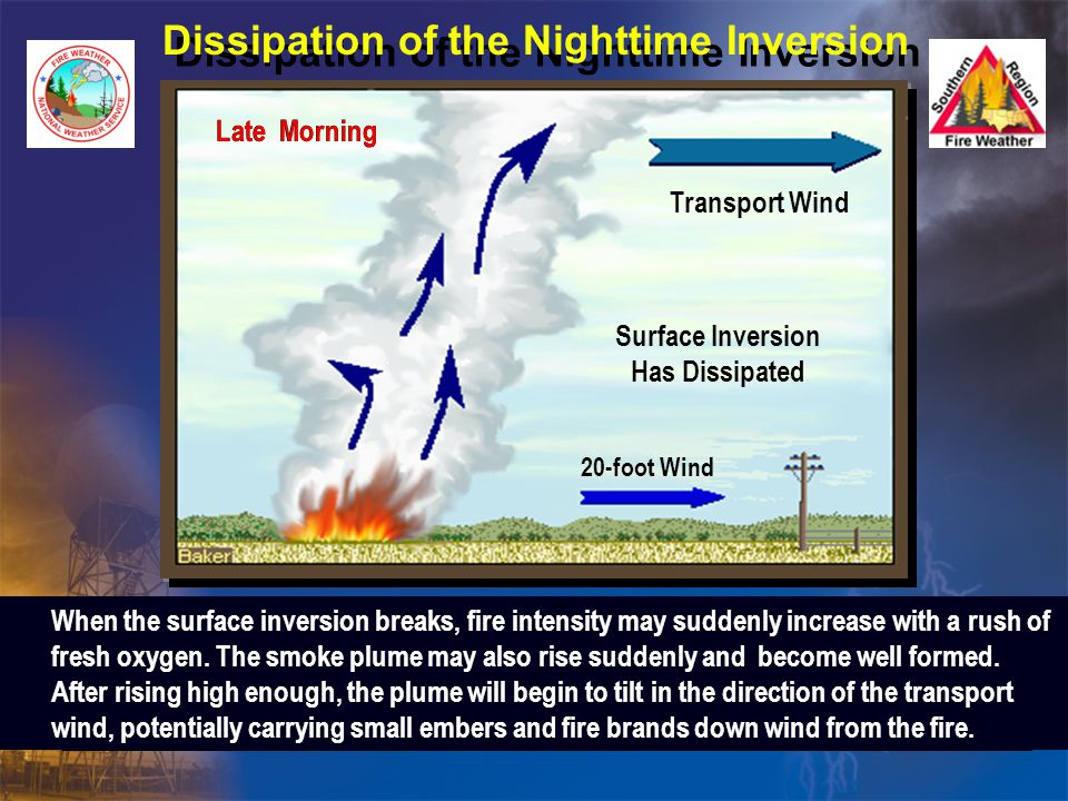 Dissipation of the Nighttime Inversion