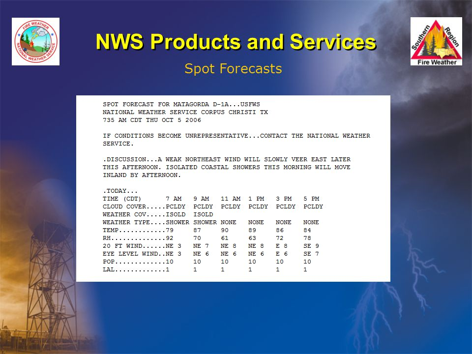 NWS Products and Services