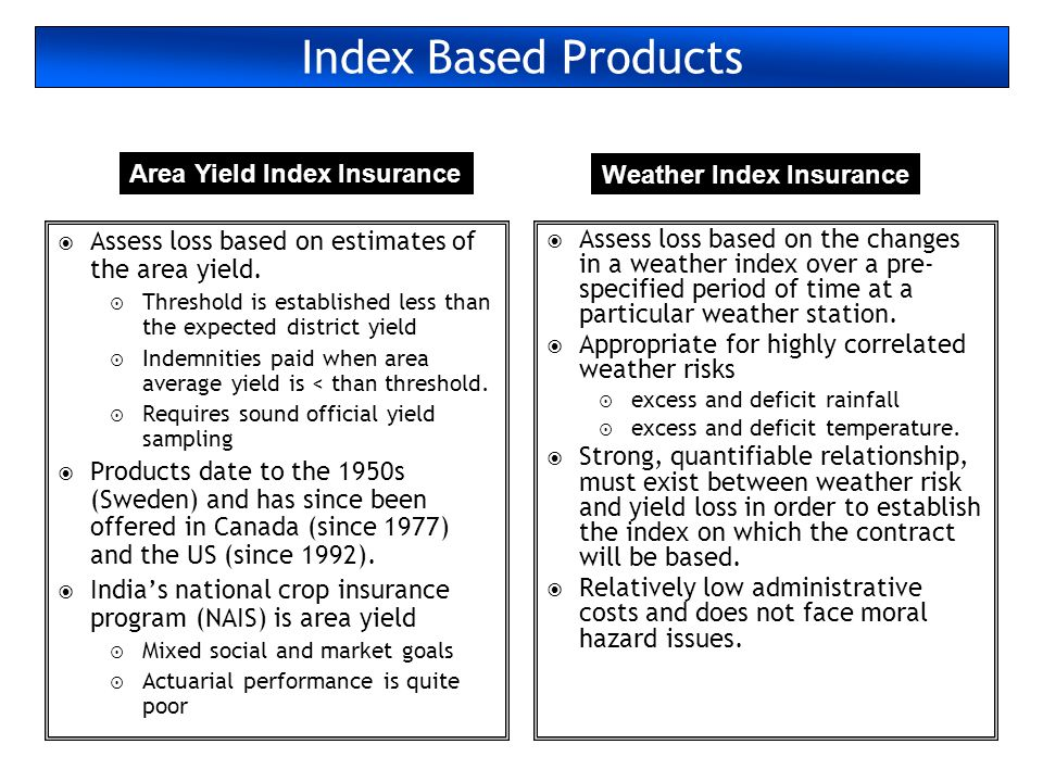 Index Based Products Area Yield Index Insurance