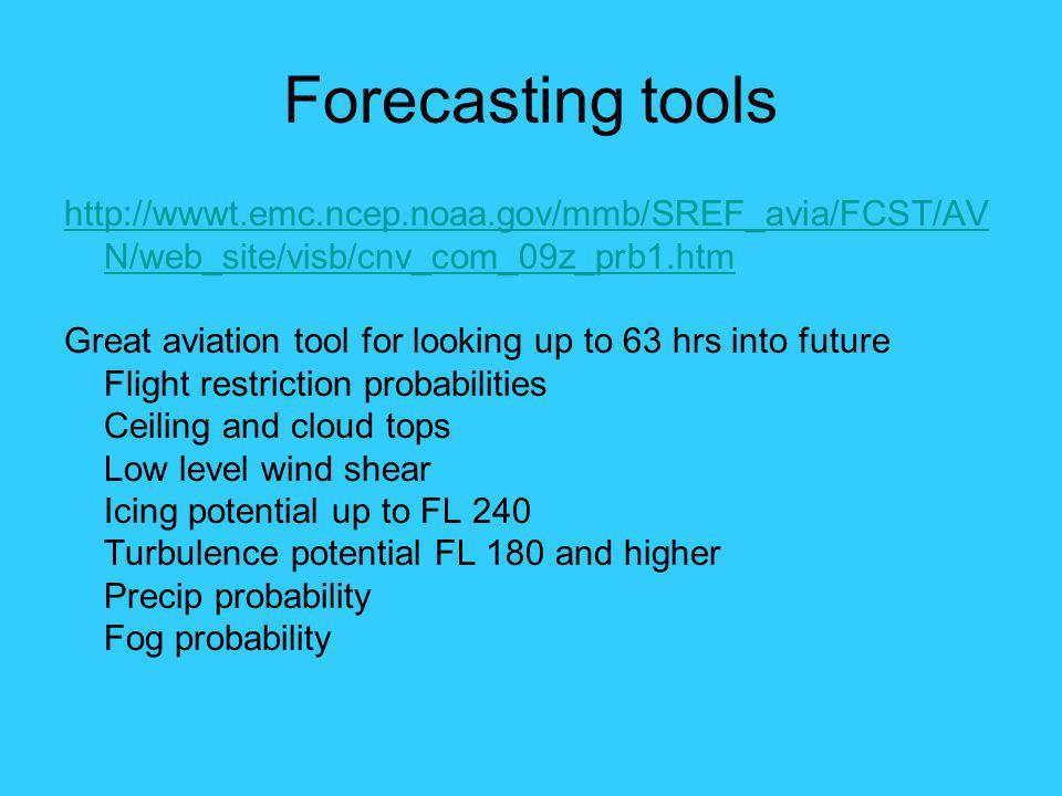 Forecasting tools http://wwwt.emc.ncep.noaa.gov/mmb/SREF_avia/FCST/AVN/web_site/visb/cnv_com_09z_prb1.htm.