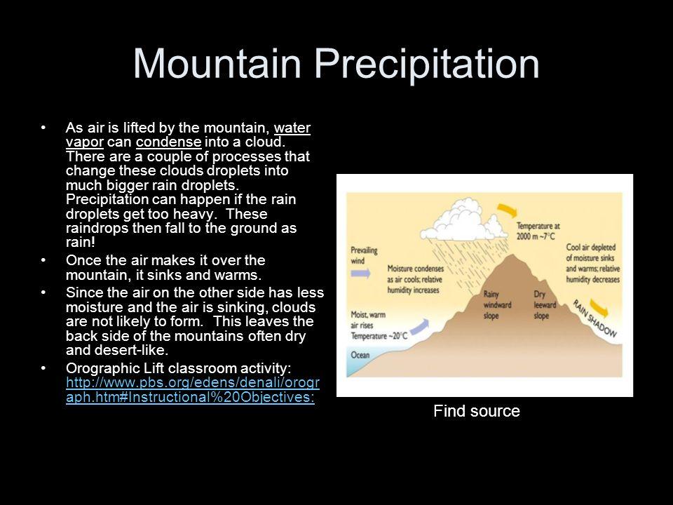 Mountain Precipitation