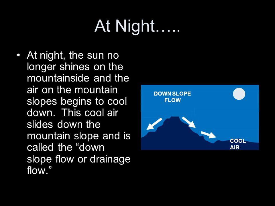 At Night…..