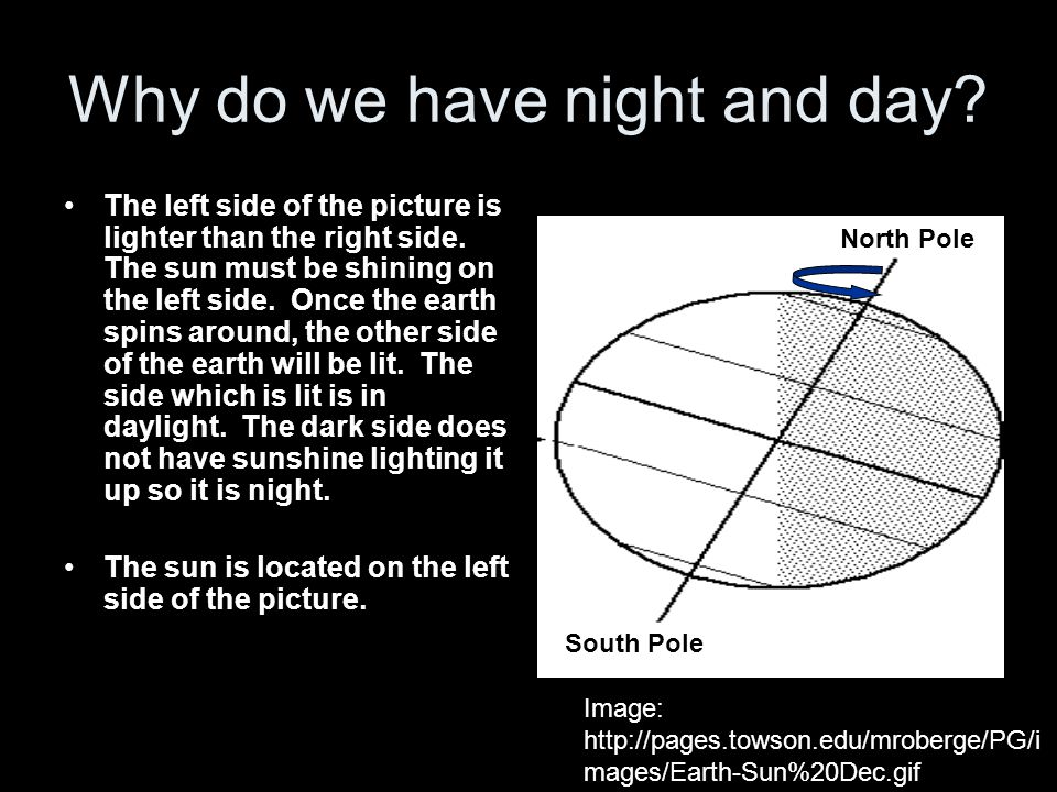 Why do we have night and day