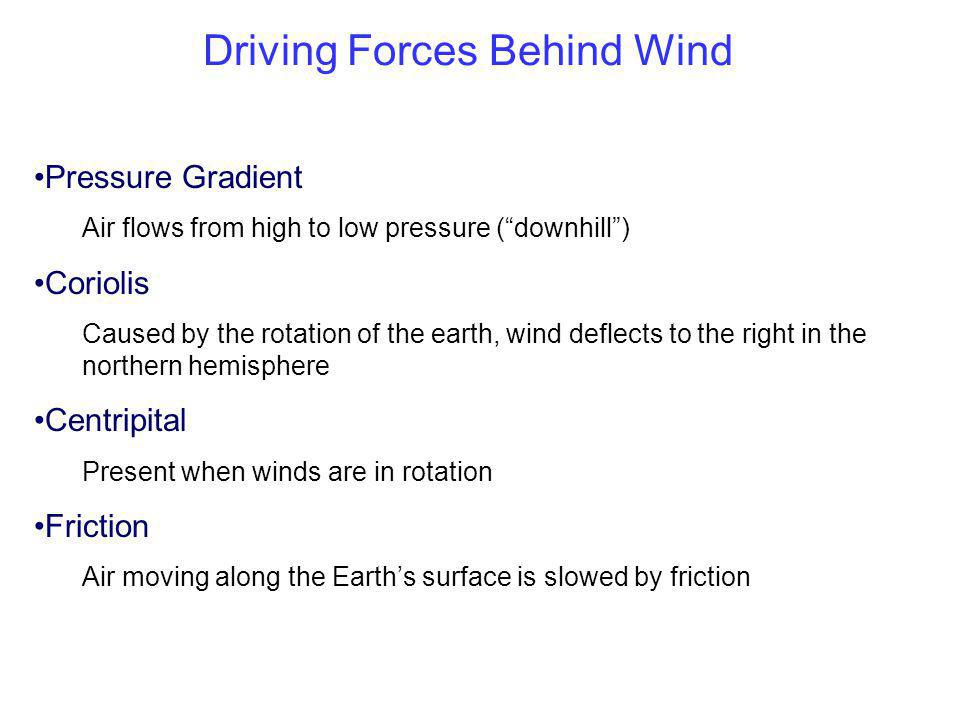 Driving Forces Behind Wind
