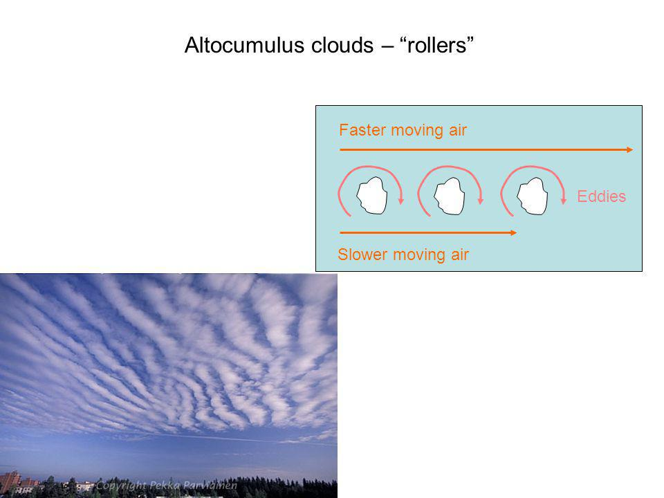 Altocumulus clouds – rollers
