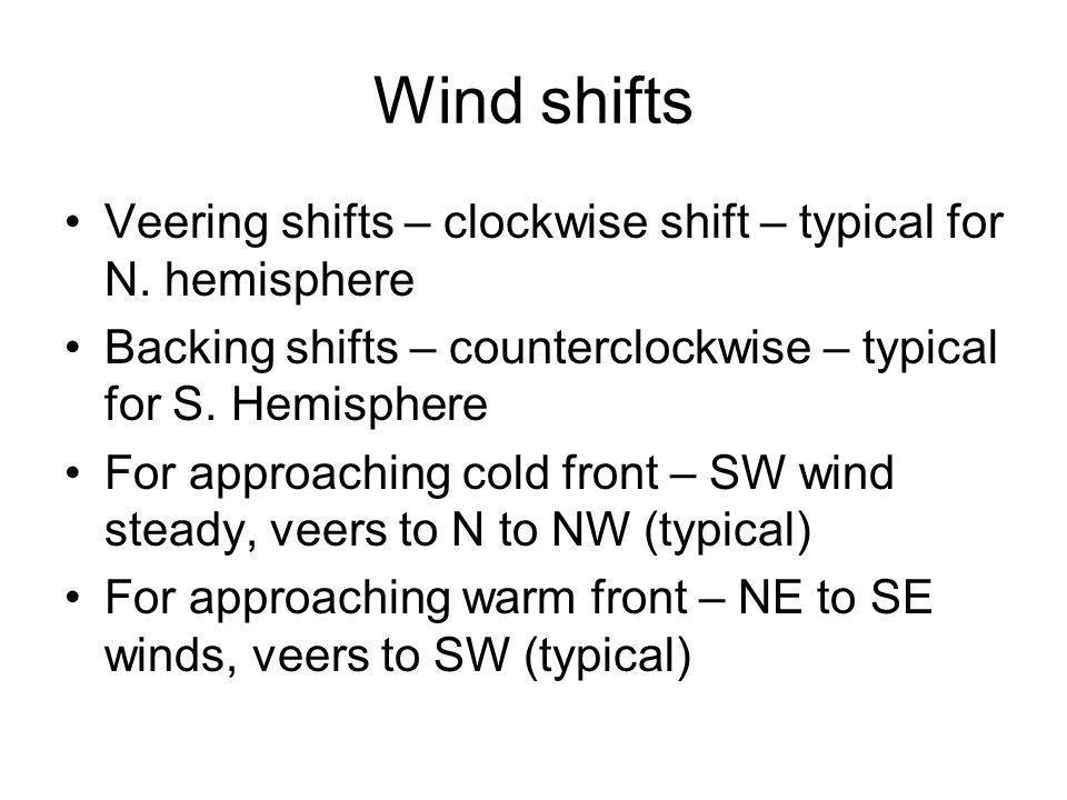 Wind shifts Veering shifts – clockwise shift – typical for N. hemisphere. Backing shifts – counterclockwise – typical for S. Hemisphere.