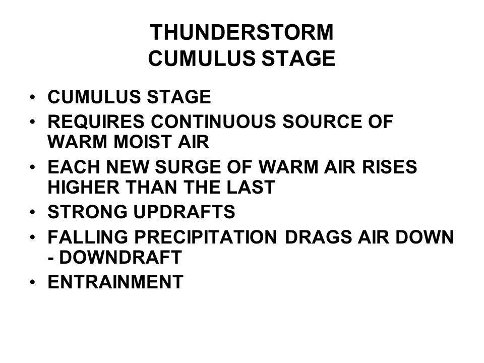 THUNDERSTORM CUMULUS STAGE