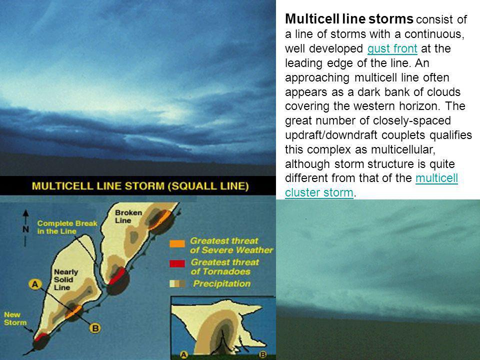 Multicell line storms consist of a line of storms with a continuous, well developed gust front at the leading edge of the line.