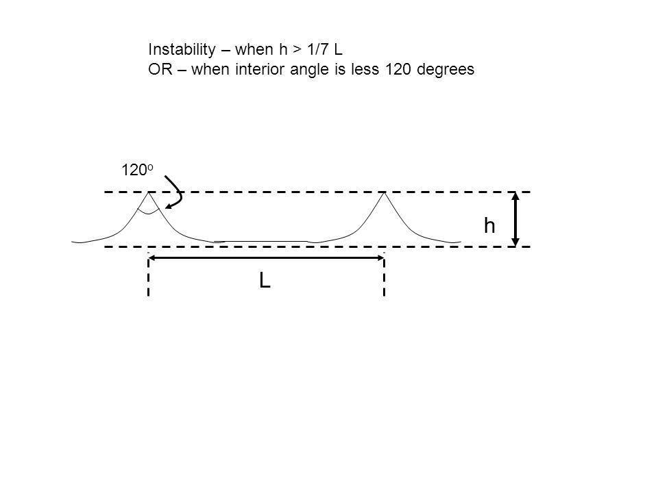 h L Instability – when h > 1/7 L
