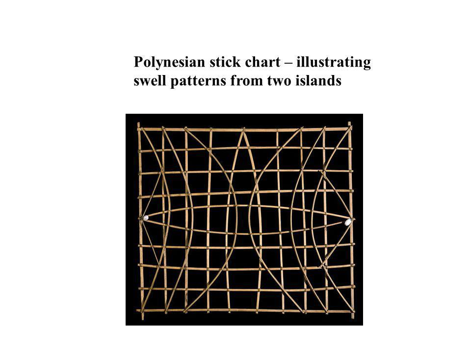 Polynesian stick chart – illustrating