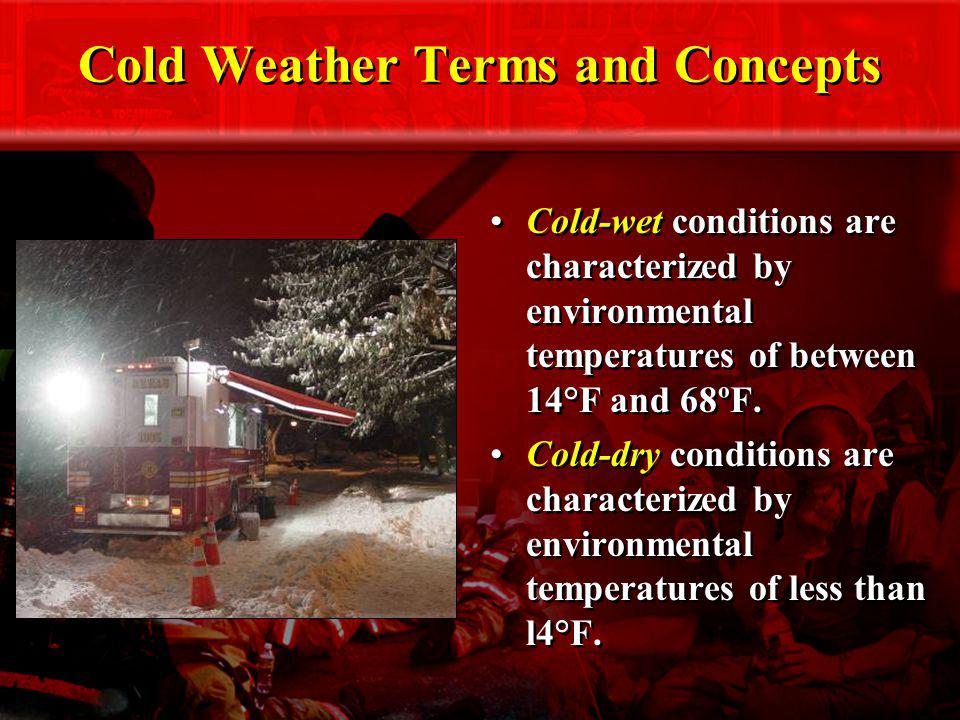 Cold Weather Terms and Concepts