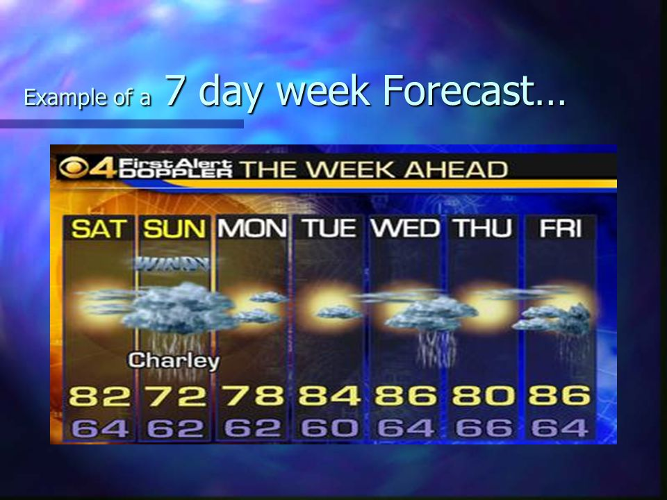Example of a 7 day week Forecast…