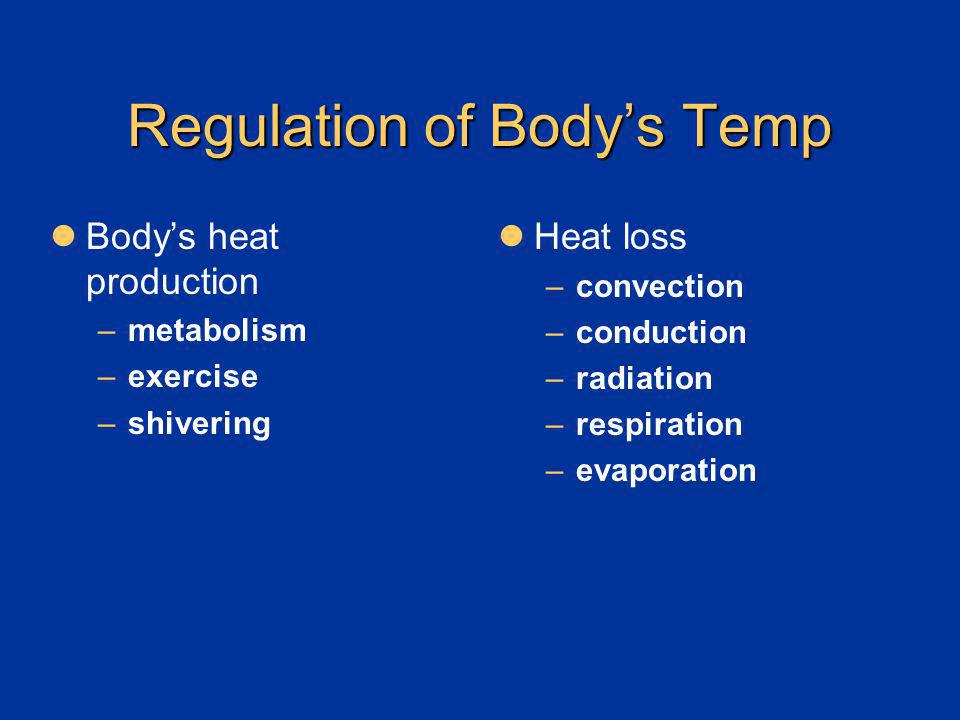 Regulation of Body's Temp