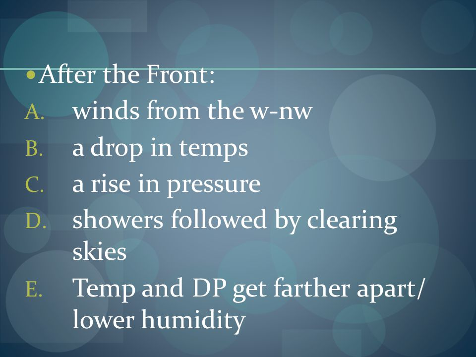 After the Front: winds from the w-nw. a drop in temps. a rise in pressure. showers followed by clearing skies.
