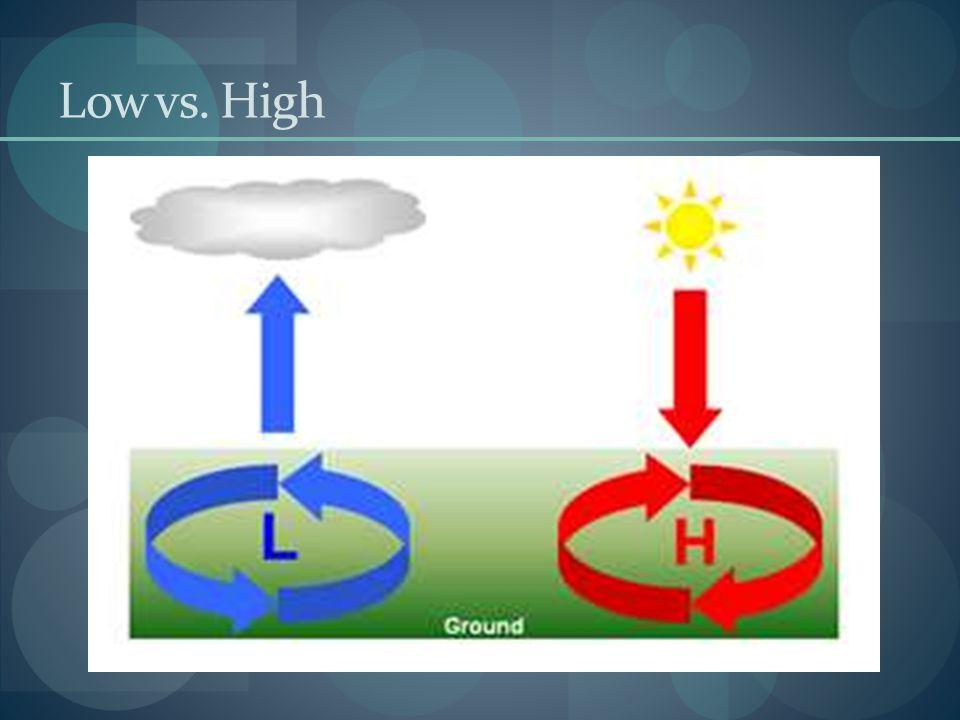 Low vs. High