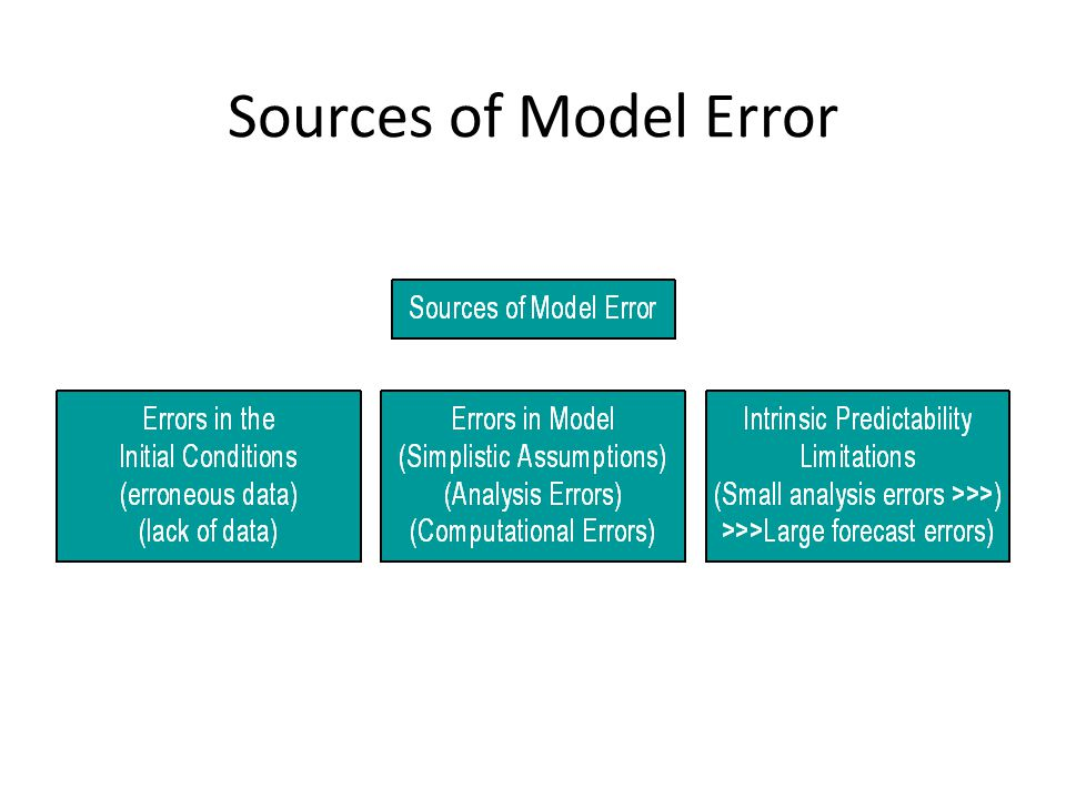 Sources of Model Error