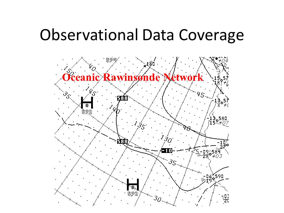 Observational Data Coverage