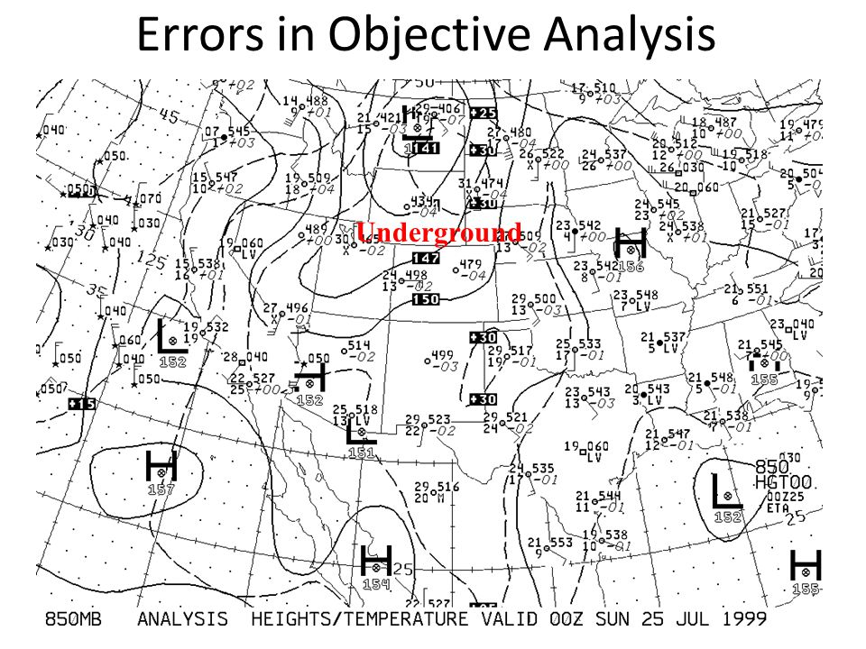 Errors in Objective Analysis