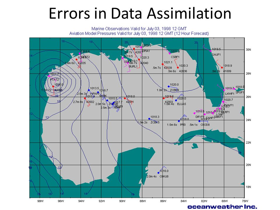 Errors in Data Assimilation