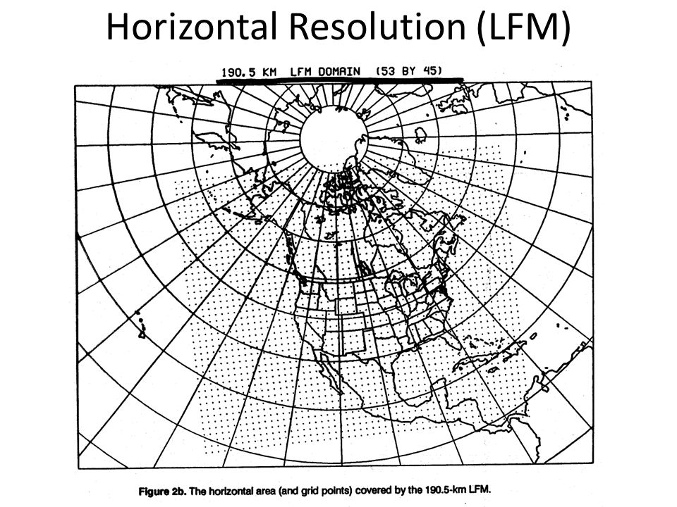 Horizontal Resolution (LFM)