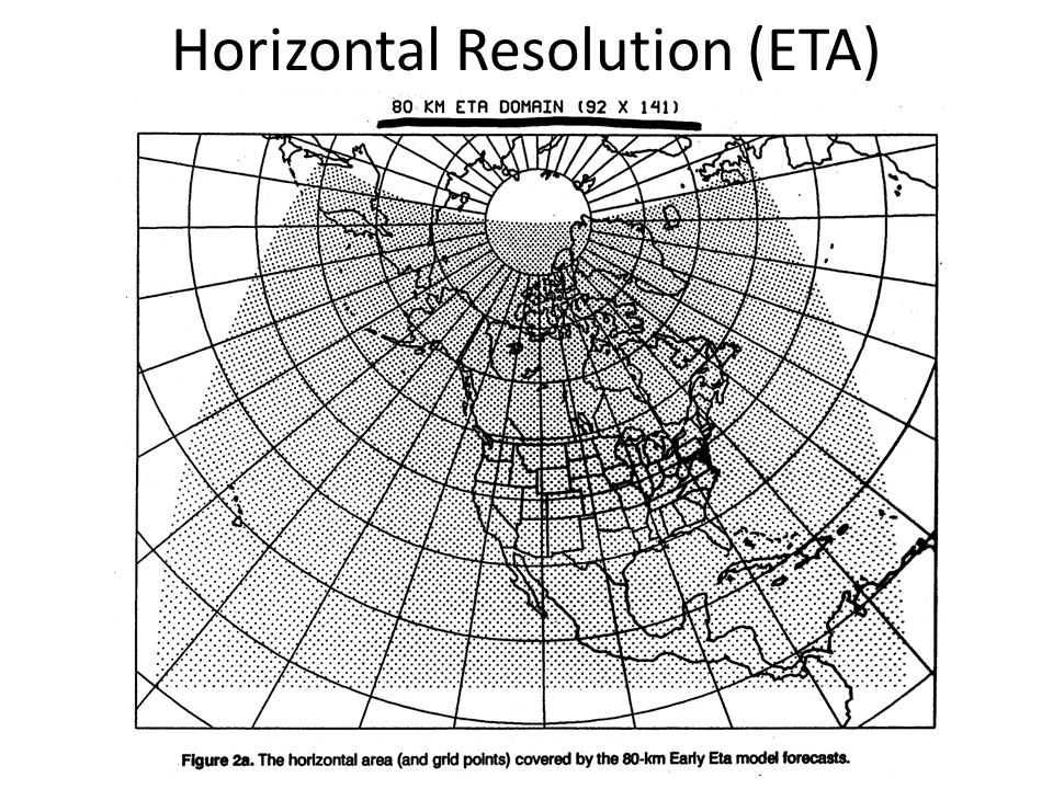 Horizontal Resolution (ETA)