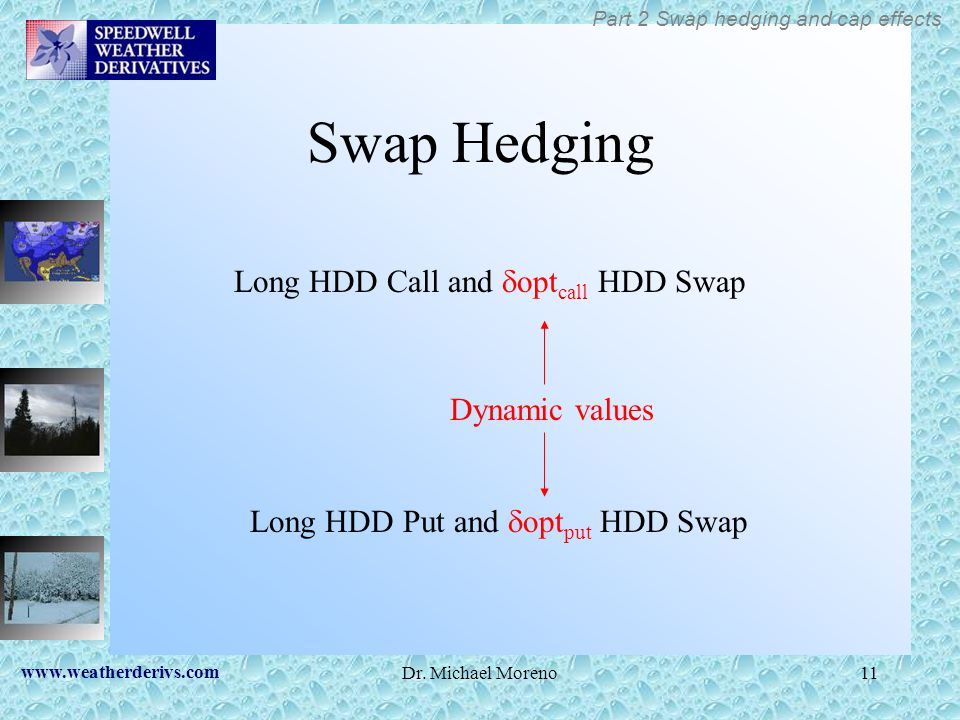 Swap Hedging Long HDD Call and optcall HDD Swap Dynamic values