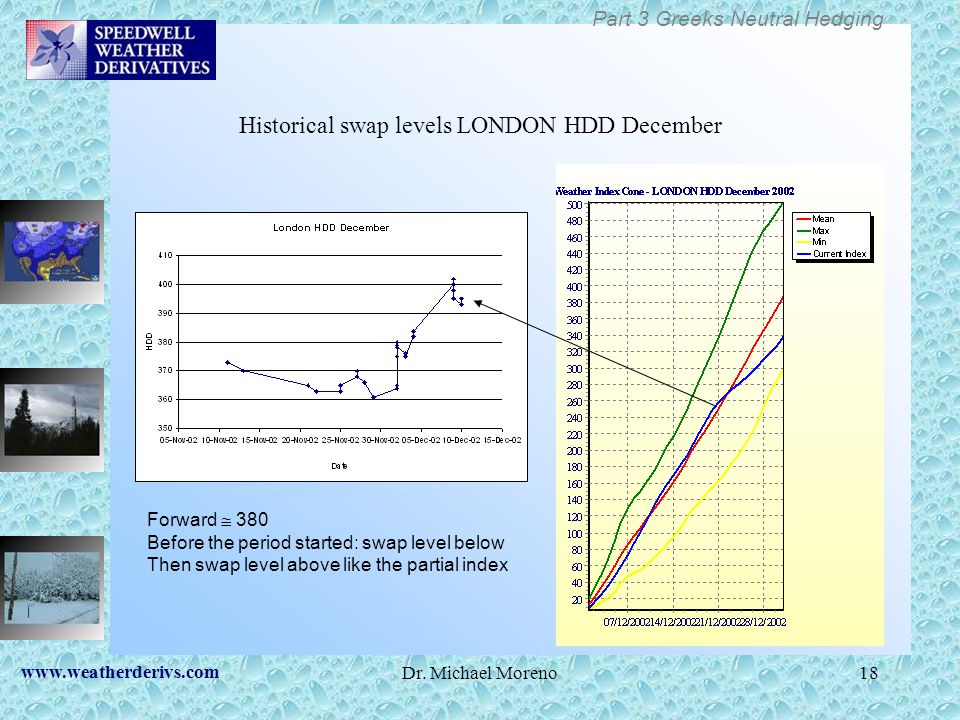 Historical swap levels LONDON HDD December