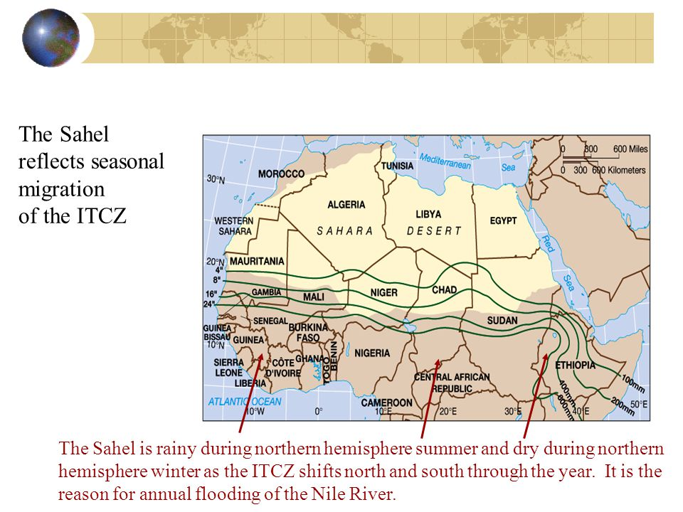 The Sahel reflects seasonal migration of the ITCZ