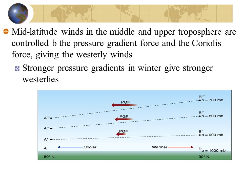 Mid-latitude winds in the middle and upper troposphere are controlled b the pressure gradient force and the Coriolis force, giving the westerly winds
