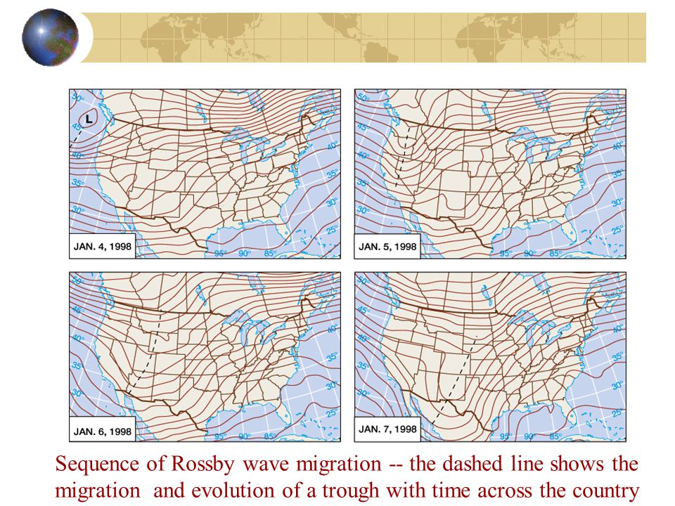 Sequence of Rossby wave migration -- the dashed line shows the migration and evolution of a trough with time across the country